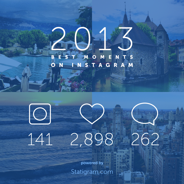 Travelogged's best moments on Instagram by Statigram