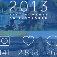Travelogged's top 5 Instagram posts, according to Statigram